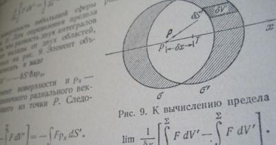 """""""Основы оптики"""" Борна и Вольфа и первая любовь"""