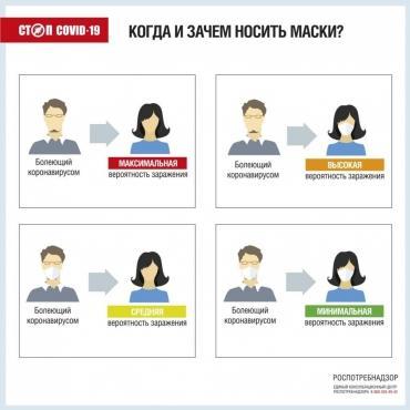 В Курской области усилят контроль за масочным режимом