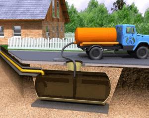 Правильное устройство выгребных ям в частном доме