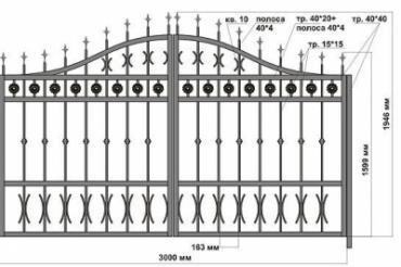Как сделать кованые калитки в воротах своими руками: фото и эскизы