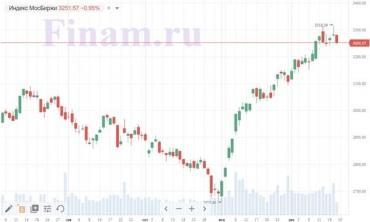 Коронавирус и финансовые рынки 18декабря:Рождество все ближе, а Covid-2019 не отступает