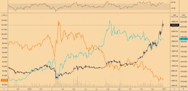 Питер Шифф предсказывает доллару «худший год в истории», и выиграют от этого золото и биткойн