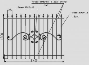 Металлические железные заборы и ограждения: их виды и установка своими руками