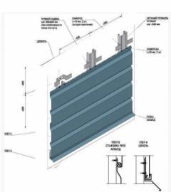 Забор из металлического сайдинга под бревно