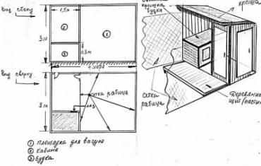 Как сделать уличный вольер для собаки своими руками: чертеж ограждения для квартиры