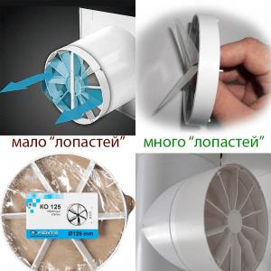 Выбираем клапан для правильной вентиляции на кухне
