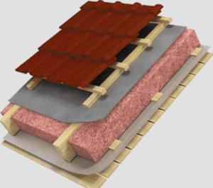 Что означает пассивный дом своими руками, нюансы проектирования