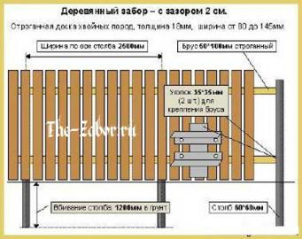 Ставим деревянный забор на даче самостоятельно – советы профессионалов