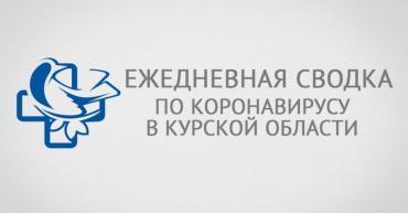 В Курской области ковидные пневмонии выявили за сутки в 3 городах и 14 районах
