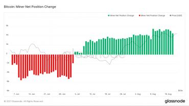Ликвидность предложения иссякает, основные параметры рынка в норме — Ончейн-пульс от 21 августа 2021