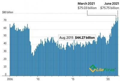 Аналитика Forex. Доллар неуклюж, но опасен