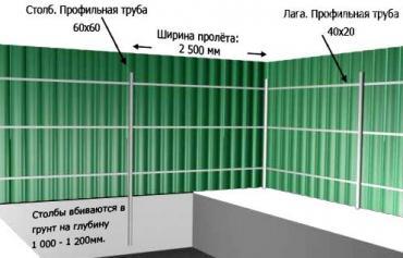 Металлопластиковые заборы: фото, цены и установка