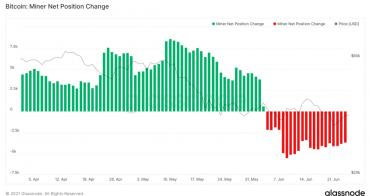 «Сильные руки» агрессивно аккумулируют BTC — Ончейн-пульс от 26 июня 2021