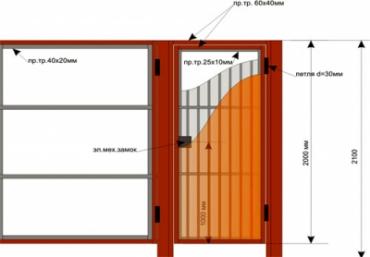 Как сделать и установить калитку из профнастила своими руками: фото и чертежи